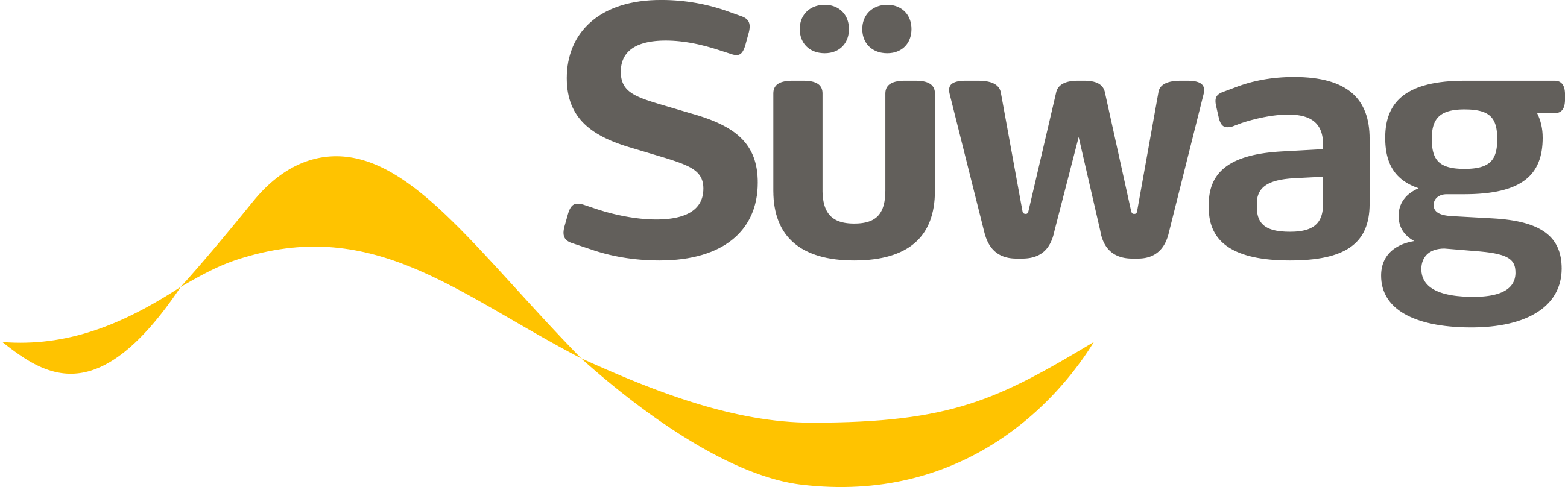 Süwag_Logo